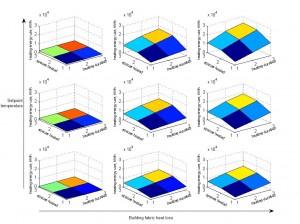 Figure_1_Varying_fabri__efficiency