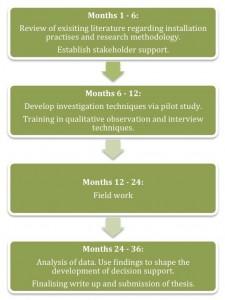PhD_timetable2