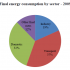 W2LP15 – Domestic Thermal Energy Storage: A study of the present and future benefits and impacts