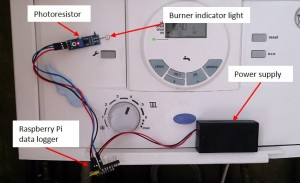 Picture of the control panel on C-GFB A. Attached to the control panel is the event detector setup consisting of a photoresistor, Orisen Prime data logger and power supply. As observed in the figure the photoresistor is placed directly over the burner light indicator.